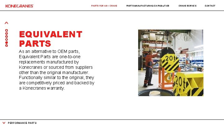 PARTS FOR ANY CRANE EQUIVALENT PARTS As an alternative to OEM parts, Equivalent Parts