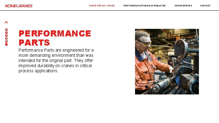 PARTS FOR ANY CRANE PERFORMANCE PARTS Performance Parts are engineered for a more demanding