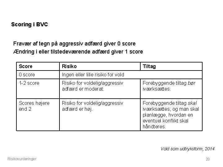Scoring i BVC Fravær af tegn på aggressiv adfærd giver 0 score Ændring i