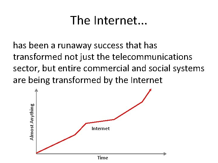 The Internet. . . Almost Anything has been a runaway success that has transformed