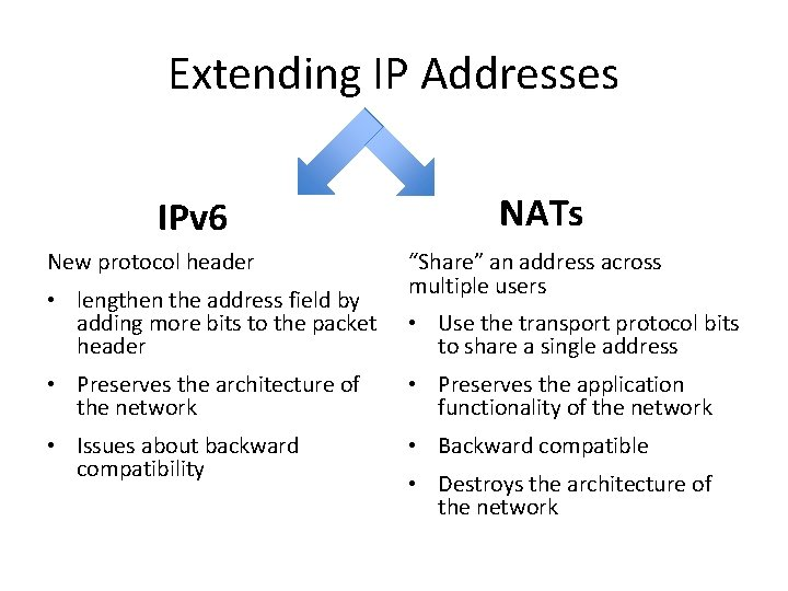 Extending IP Addresses IPv 6 New protocol header • lengthen the address field by