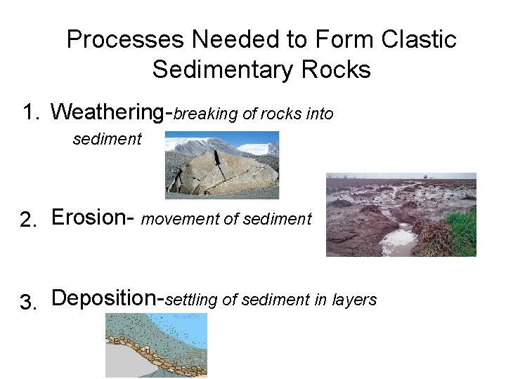 Processes Needed to Form Clastic Sedimentary Rocks 1. Weathering-breaking of rocks into sediment 2.
