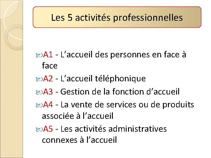 Les 5 activités professionnelles A 1 - L'accueil des personnes en face à face