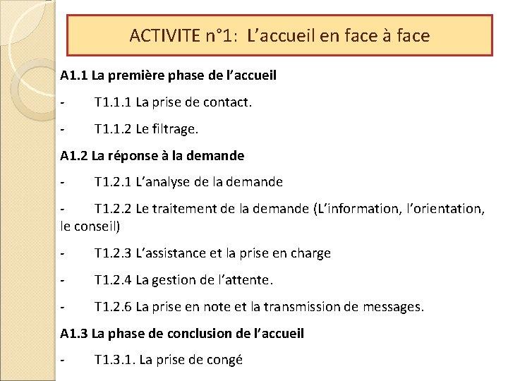 ACTIVITE n° 1: L'accueil en face à face A 1. 1 La première phase
