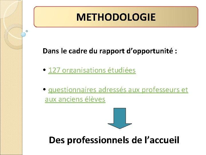 METHODOLOGIE Dans le cadre du rapport d'opportunité : 127 organisations étudiées questionnaires adressés aux