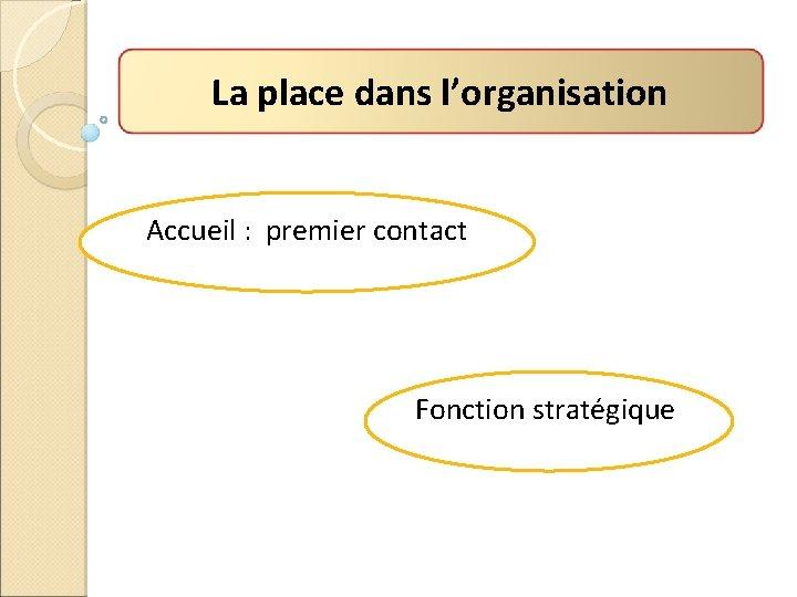 La place dans l'organisation Accueil : premier contact Fonction stratégique