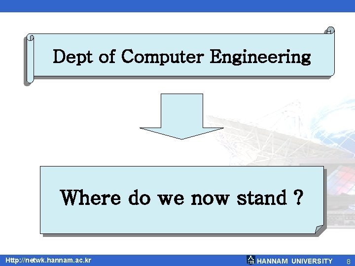 Dept of Computer Engineering Where do we now stand ? Http: //netwk. hannam. ac.