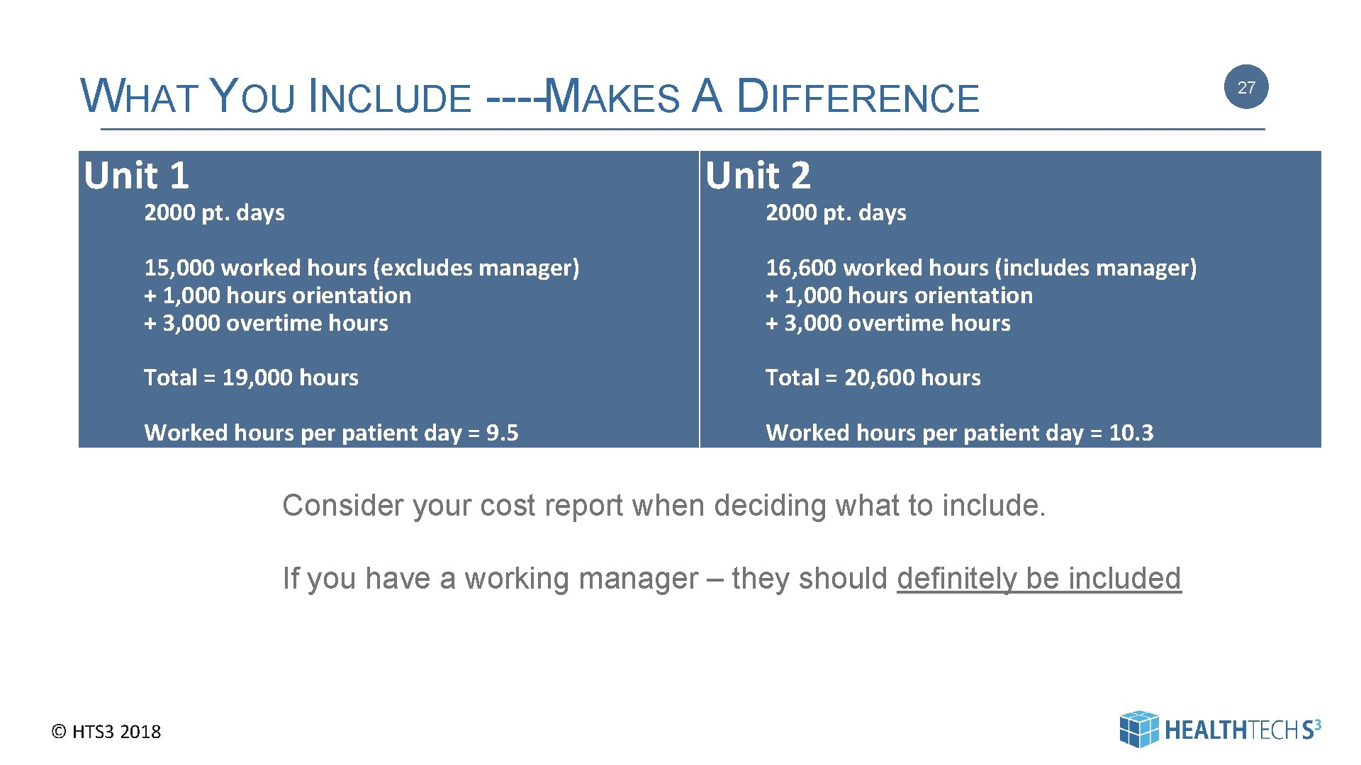 WHAT YOU INCLUDE ---- MAKES A DIFFERENCE Unit 1 2000 pt. days Unit 2
