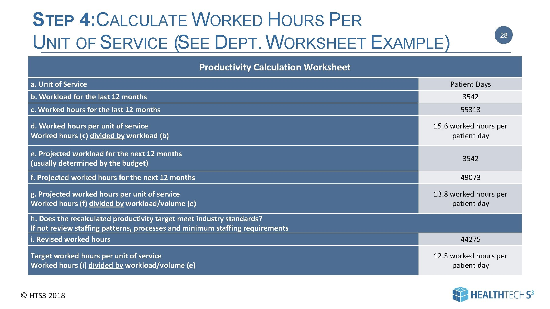 STEP 4: CALCULATE WORKED HOURS PER UNIT OF SERVICE (SEE DEPT. WORKSHEET EXAMPLE) 28