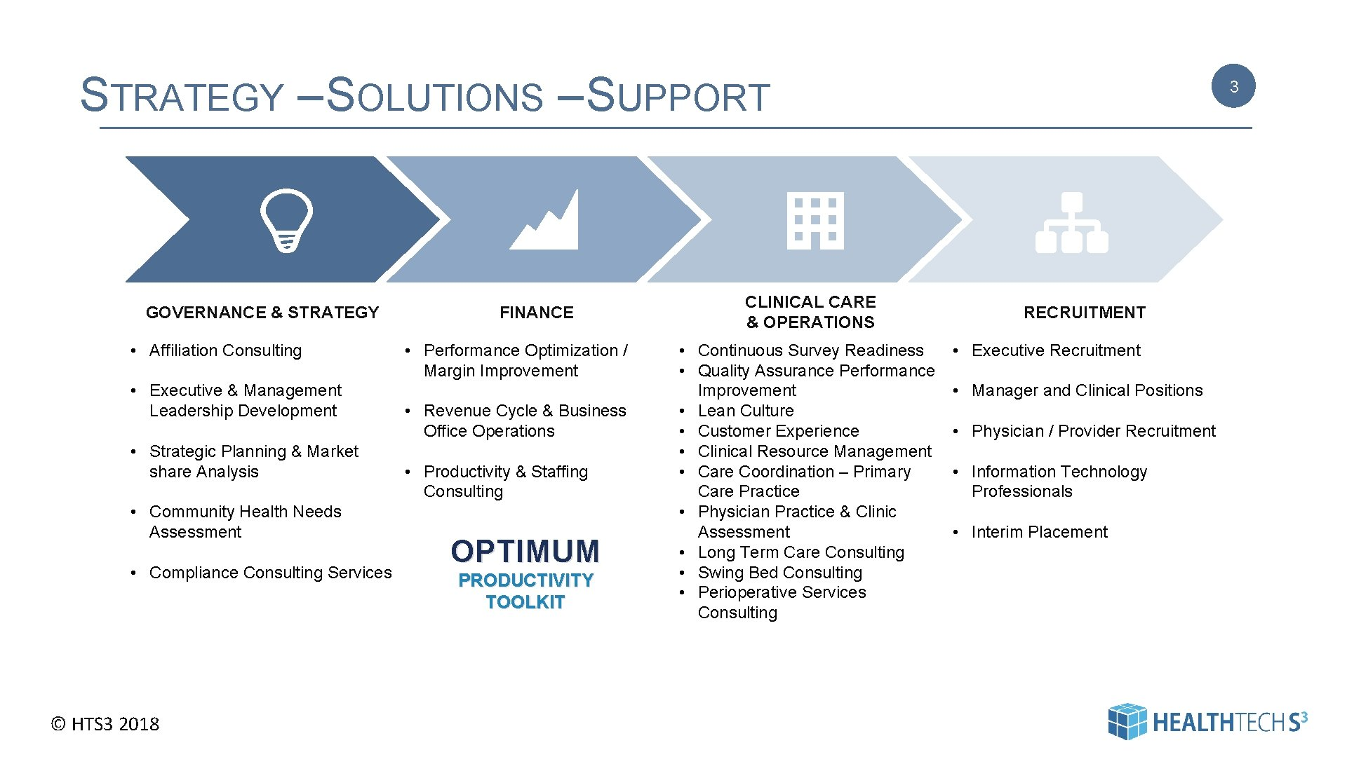 STRATEGY – SOLUTIONS – SUPPORT GOVERNANCE & STRATEGY • Affiliation Consulting • Executive &