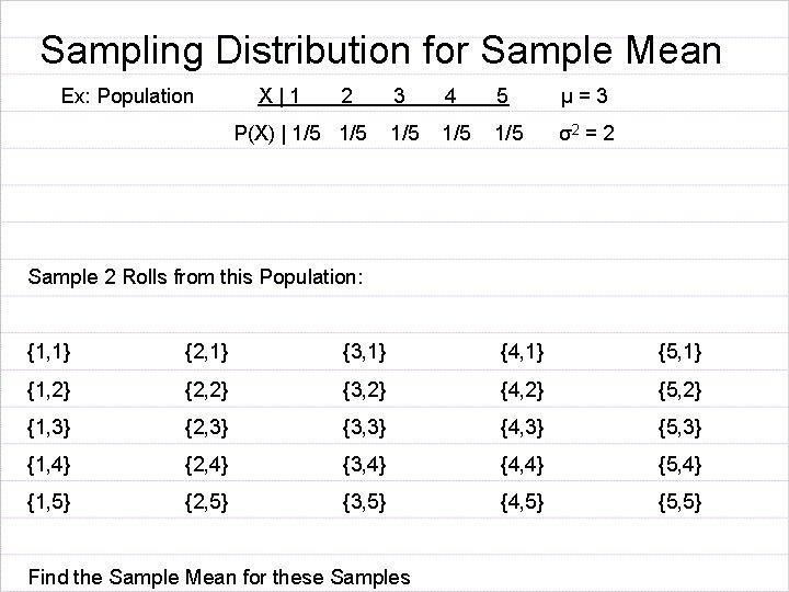 Sampling Distribution for Sample Mean Ex: Population X 1 2 P(X)   1/5 3 4