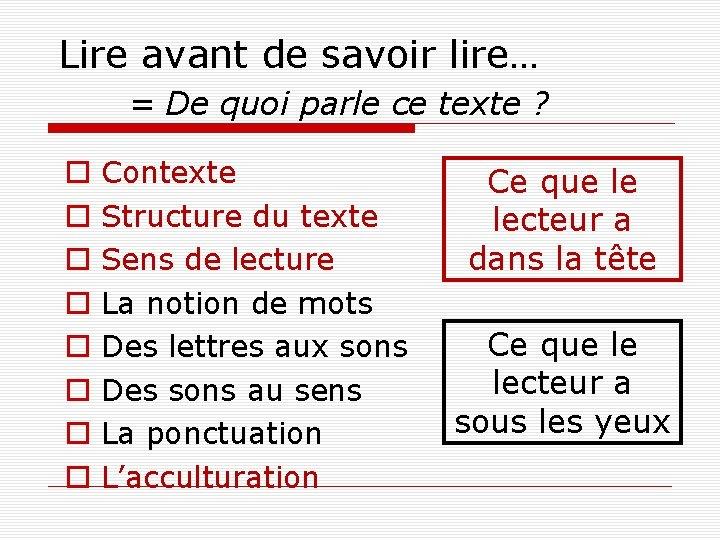 Lire avant de savoir lire… = De quoi parle ce texte ? Contexte Structure