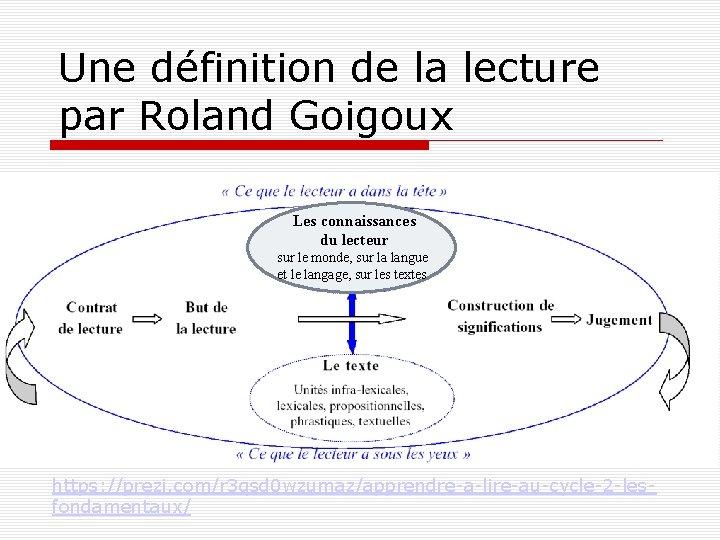 Une définition de la lecture par Roland Goigoux Les connaissances du lecteur sur le