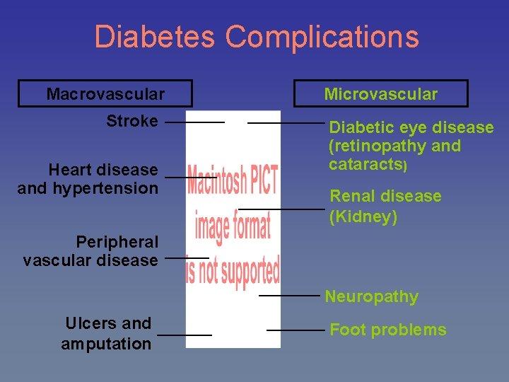 Diabetes Complications Macrovascular Stroke Heart disease and hypertension Microvascular Diabetic eye disease (retinopathy and