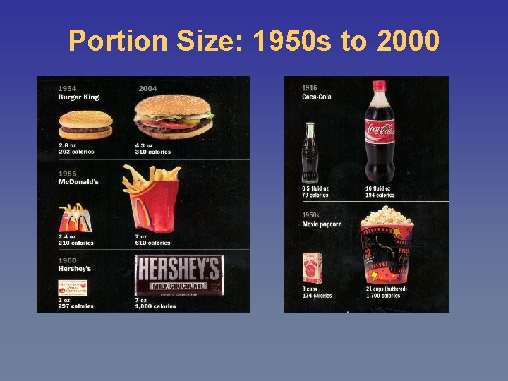 Portion Size: 1950 s to 2000