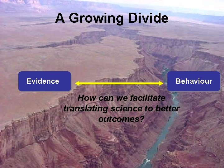 A Growing Divide Evidence Behaviour How can we facilitate translating science to better outcomes?