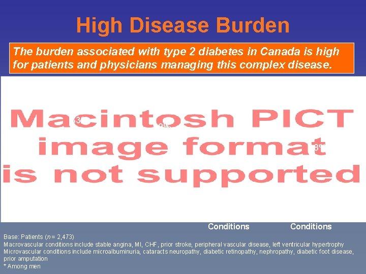 High Disease Burden The burden associated with type 2 diabetes in Canada is high