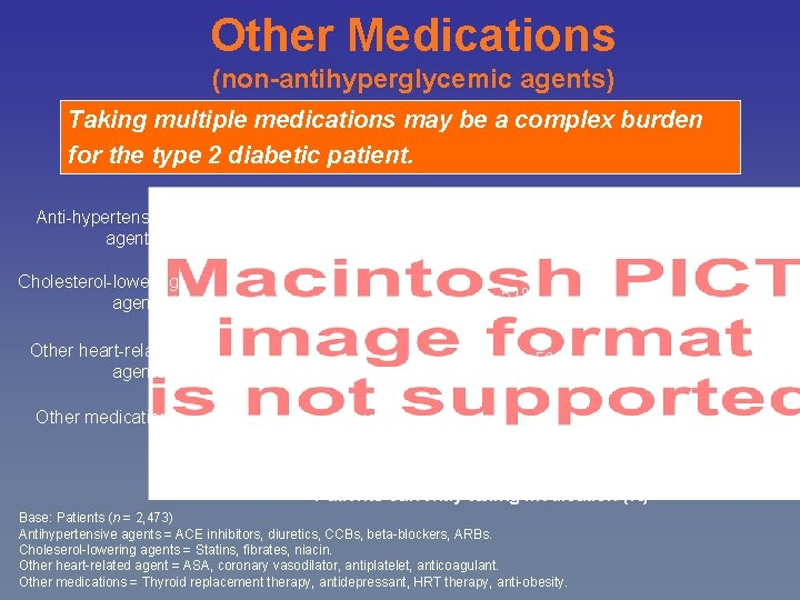 Other Medications (non-antihyperglycemic agents) Taking multiple medications may be a complex burden for the
