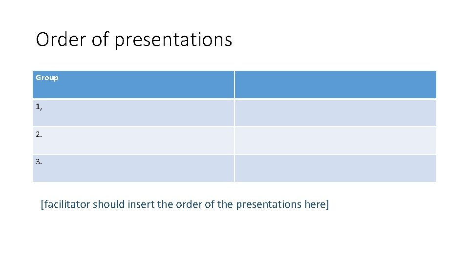 Order of presentations Group 1, 2. 3. [facilitator should insert the order of the