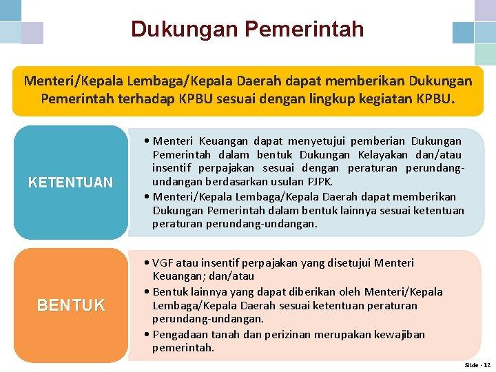 Dukungan Pemerintah Menteri/Kepala Lembaga/Kepala Daerah dapat memberikan Dukungan Pemerintah terhadap KPBU sesuai dengan lingkup