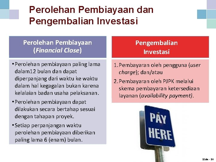 Perolehan Pembiayaan dan Pengembalian Investasi Perolehan Pembiayaan (Financial Close) Pengembalian Investasi • Perolehan pembiayaan