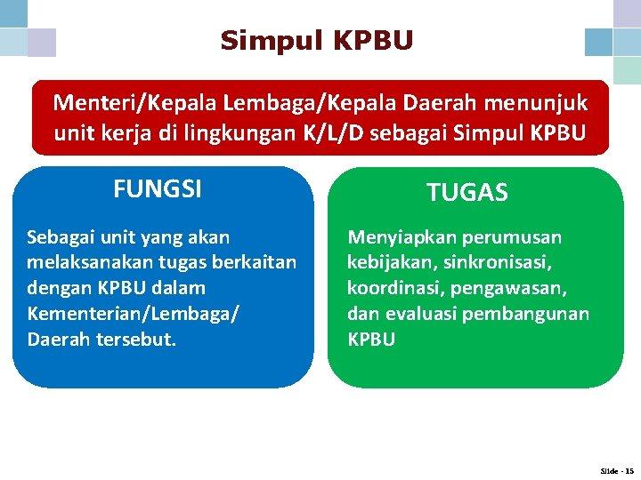 Simpul KPBU Menteri/Kepala Lembaga/Kepala Daerah menunjuk unit kerja di lingkungan K/L/D sebagai Simpul KPBU