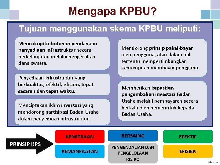 Mengapa KPBU? Tujuan menggunakan skema KPBU meliputi: Mencukupi kebutuhan pendanaan penyediaan infrastruktur secara berkelanjutan