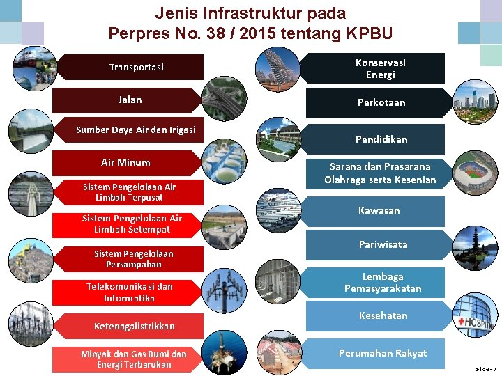 Jenis Infrastruktur pada Perpres No. 38 / 2015 tentang KPBU Transportasi Jalan Sumber Daya