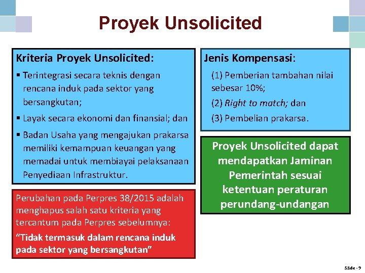 Proyek Unsolicited Kriteria Proyek Unsolicited: § Terintegrasi secara teknis dengan rencana induk pada sektor