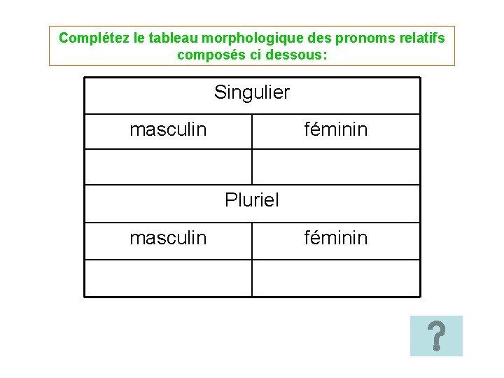 Complétez le tableau morphologique des pronoms relatifs composés ci dessous: Singulier masculin féminin Pluriel
