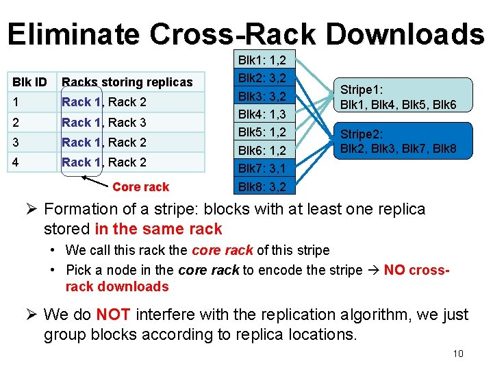 Eliminate Cross-Rack Downloads Blk ID Racks storing replicas 1 Rack 1, Rack 2 2