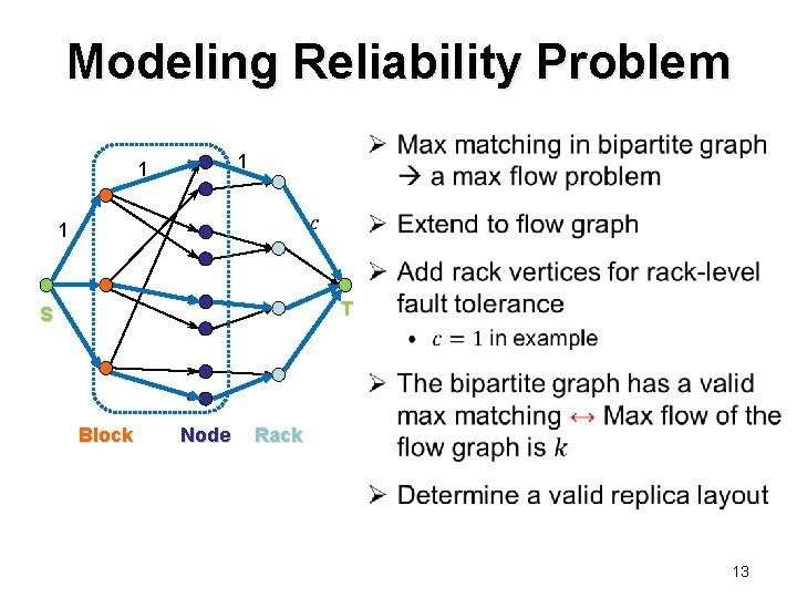 Modeling Reliability Problem Ø 1 1 1 T S Block Node Rack 13