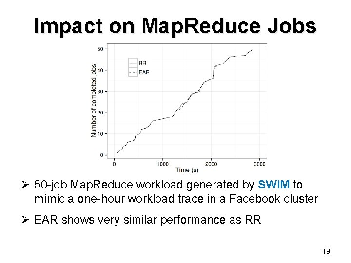 Impact on Map. Reduce Jobs Ø 50 -job Map. Reduce workload generated by SWIM
