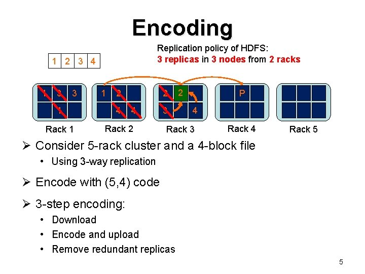 Encoding Replication policy of HDFS: 3 replicas in 3 nodes from 2 racks 1