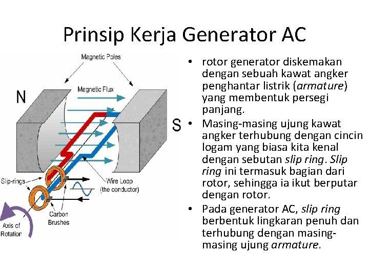 Prinsip Kerja Generator AC • rotor generator diskemakan dengan sebuah kawat angker penghantar listrik