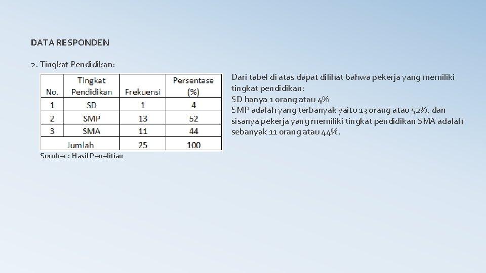 DATA RESPONDEN 2. Tingkat Pendidikan: Dari tabel di atas dapat dilihat bahwa pekerja yang