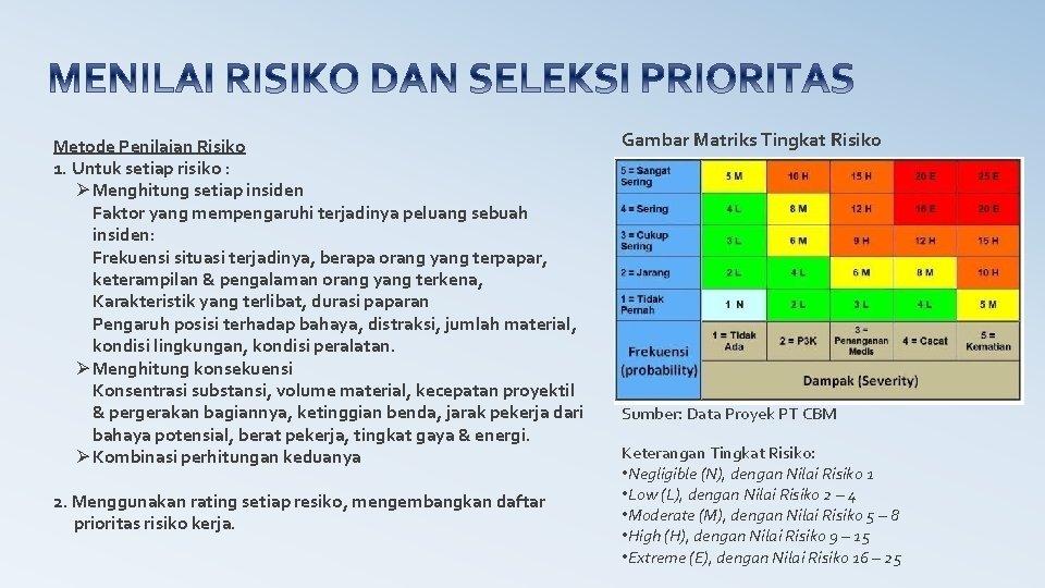 Metode Penilaian Risiko 1. Untuk setiap risiko : Ø Menghitung setiap insiden Faktor yang