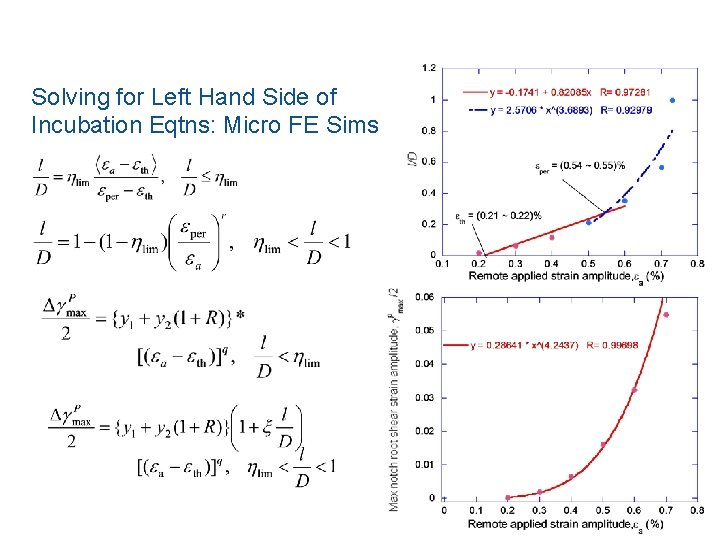 Solving for Left Hand Side of Incubation Eqtns: Micro FE Sims
