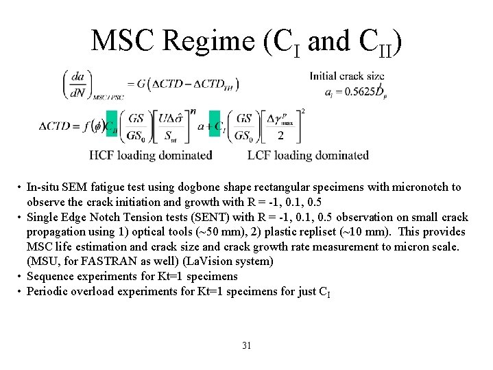MSC Regime (CI and CII) • In-situ SEM fatigue test using dogbone shape rectangular