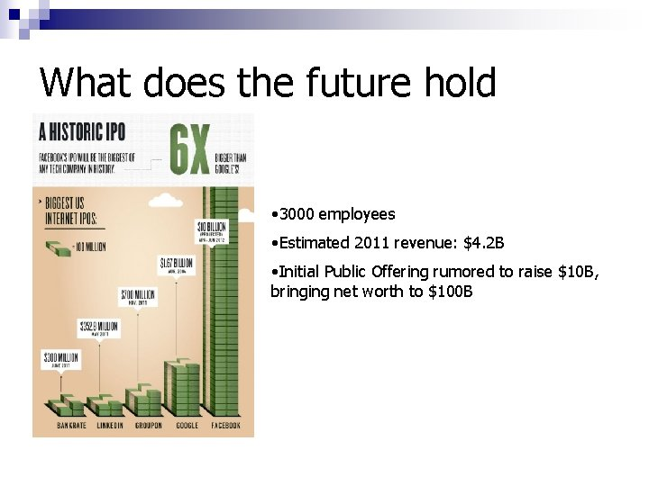 What does the future hold • 3000 employees • Estimated 2011 revenue: $4. 2