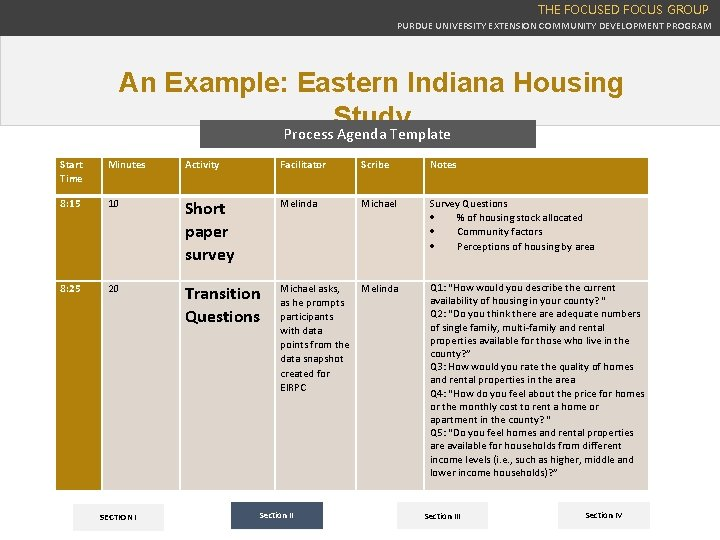 THE FOCUSED FOCUS GROUP PURDUE UNIVERSITY EXTENSION COMMUNITY DEVELOPMENT PROGRAM An Example: Eastern Indiana