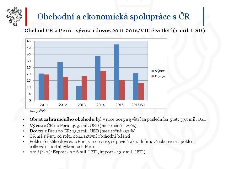 Obchodní a ekonomická spolupráce s ČR Obchod ČR a Peru - vývoz a dovoz