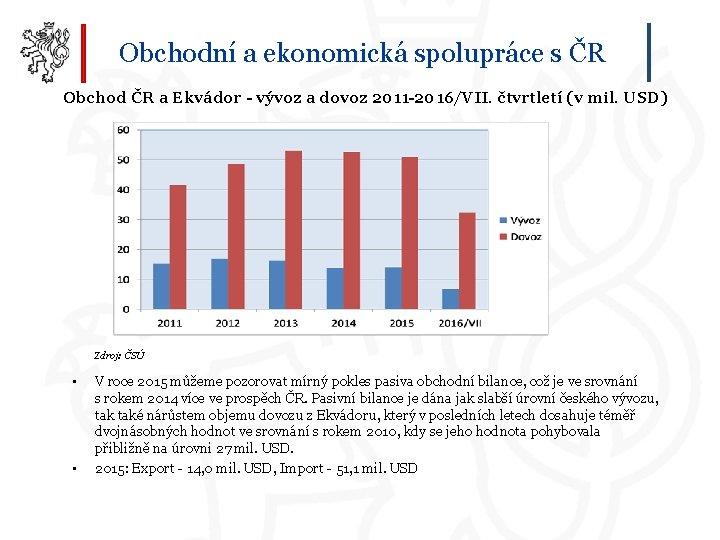 Obchodní a ekonomická spolupráce s ČR Obchod ČR a Ekvádor - vývoz a dovoz