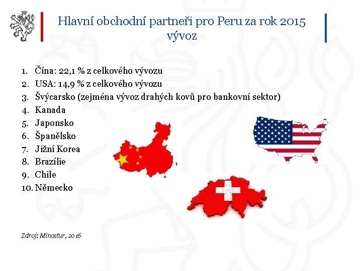 Hlavní obchodní partneři pro Peru za rok 2015 vývoz 1. Čína: 22, 1 %