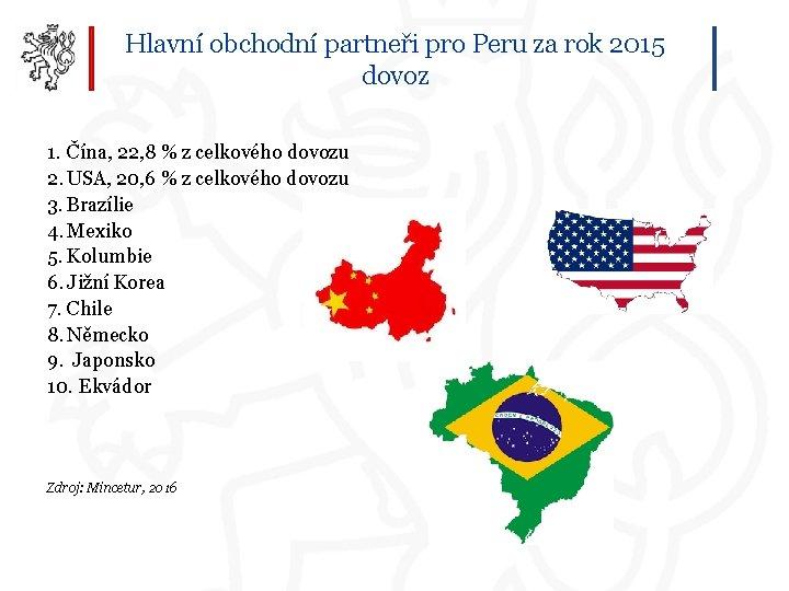 Hlavní obchodní partneři pro Peru za rok 2015 dovoz 1. Čína, 22, 8 %