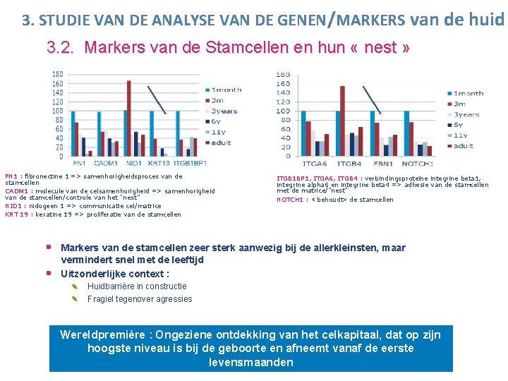 3. STUDIE VAN DE ANALYSE VAN DE GENEN/MARKERS van de huid 3. 2. Markers