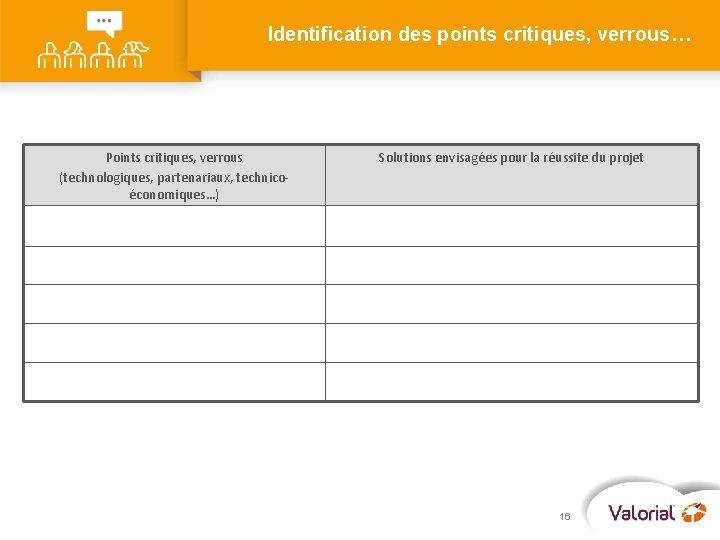 Identification des points critiques, verrous… Points critiques, verrous (technologiques, partenariaux, technicoéconomiques…) Solutions envisagées pour