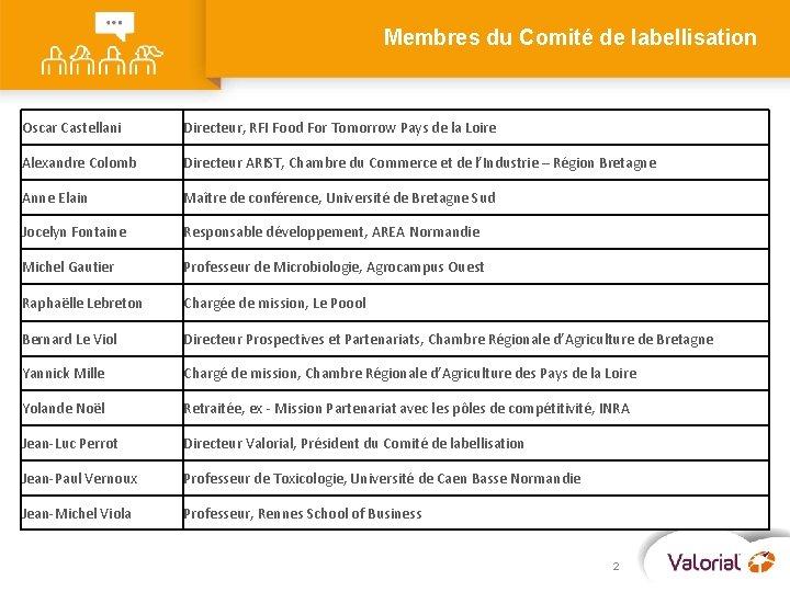 Membres du Comité de labellisation Oscar Castellani Directeur, RFI Food For Tomorrow Pays de