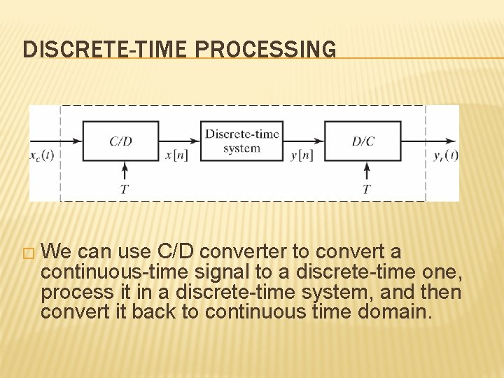 DISCRETE-TIME PROCESSING � We can use C/D converter to convert a continuous-time signal to