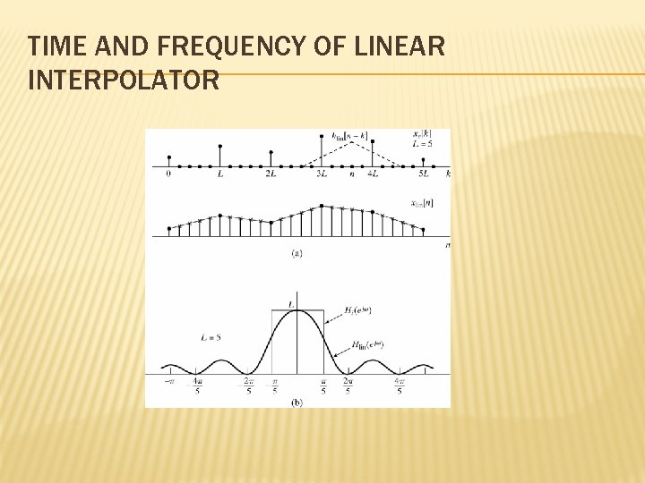 TIME AND FREQUENCY OF LINEAR INTERPOLATOR